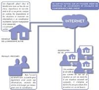 Vicineo, les nouvelles technologies au service de l'aide à domicile