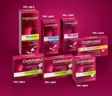 Maux de gorge, toux sèche, toux grasse : Codotussyl revient !