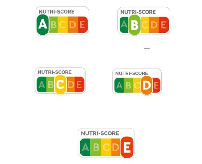 Une grande campagne de com' pour faire connaitre le Nutri-Score