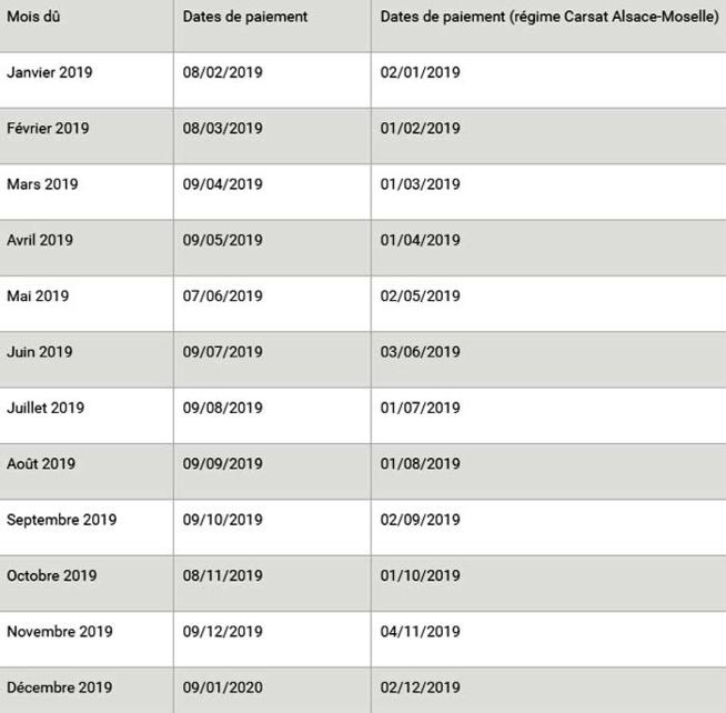 Paiements des retraites : le calendrier des paiements 2019