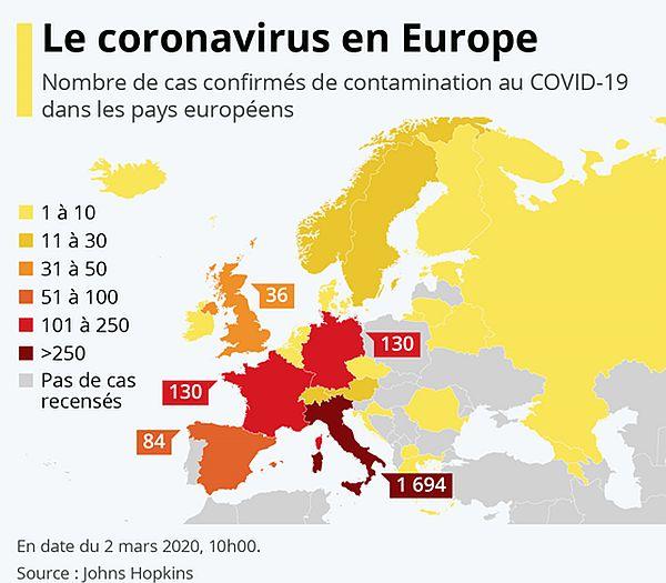Coronavirus : les inquiétudes des Français