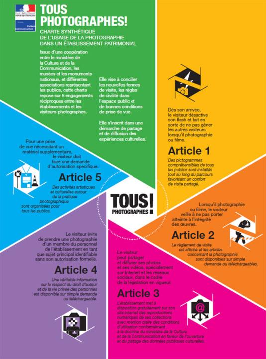 Tous photographes ! Une nouvelle charte du ministère de la Culture
