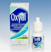 Syndrome des yeux secs : deux nouveaux traitements du laboratoire Inophta