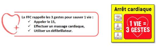 Maladies cardiovasculaires : les recommandations de la Fédération Française de Cardiologie (Partie 1)