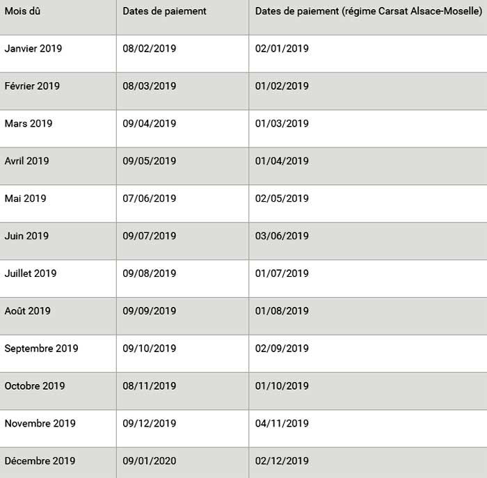 Calendrier Paiement Rsa 2019.Calendrier Paiement Retraite 2019