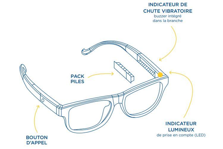 Atol Zen lunettes antichute