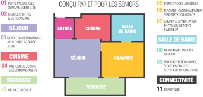habitat senior pour un logement volutif. Black Bedroom Furniture Sets. Home Design Ideas