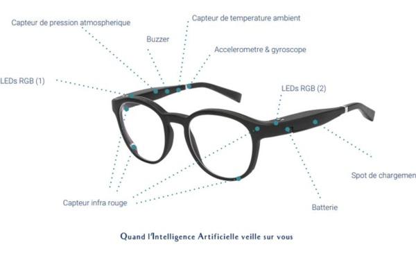 Serenity : la paire de lunette intelligente et antichute pour les personnes âgées